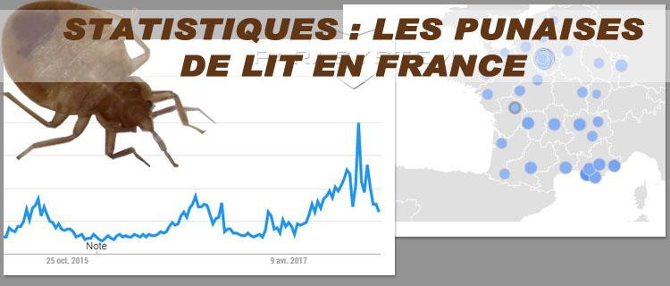 Statistiques punaises france
